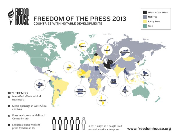 Freedom-of-the-Press-2013-Infographic_Page_01-1170x904.jpg